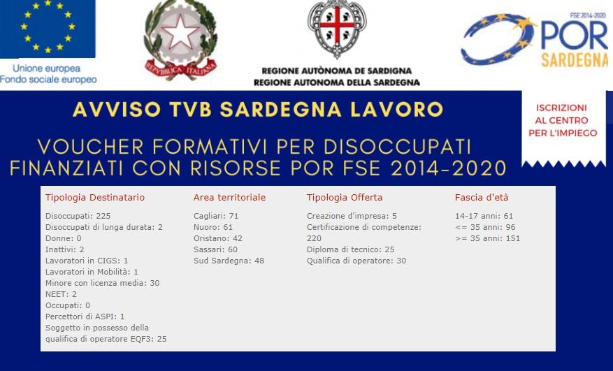 Progetto Sardegna Voucher TVB - 341 CORSI GRATUITI in Tutta la Sardegna - Ecco come consultare l'elenco online